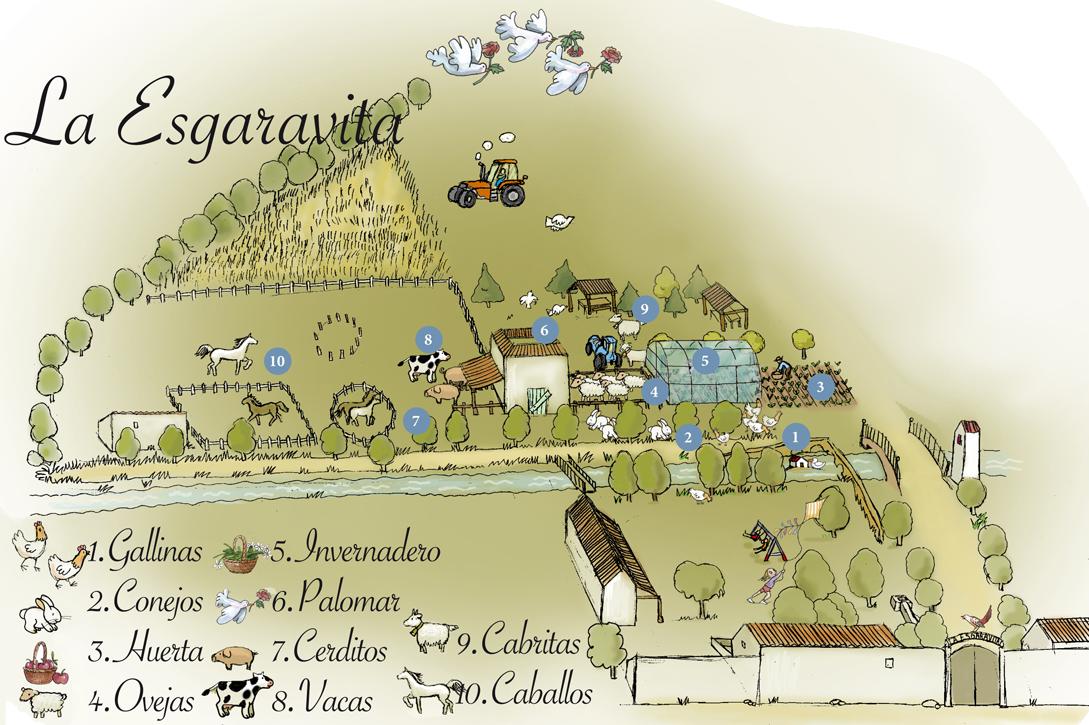 La Esgaravita